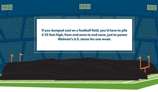 walmart football field of coal
